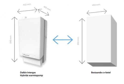 Daikin Altherma 8kW Hybride warmtepomp + CV-ketel