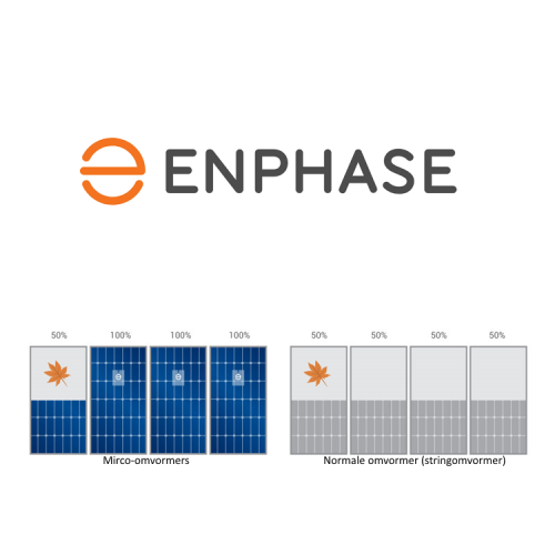 14 zonnepanelen set LG Solar (345 Wp) - Enphase Micro Omvormers | 4830 Wp - 4588 kWh