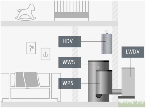 Alpha Innotec LWDV - Alira Lucht - Water Warmtepomp