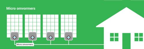 10 zonnepanelen set LONGi Solar - Half Cut - 360Wp - Enphase Micro Omvormers | 3600 Wp - 3420 kWh
