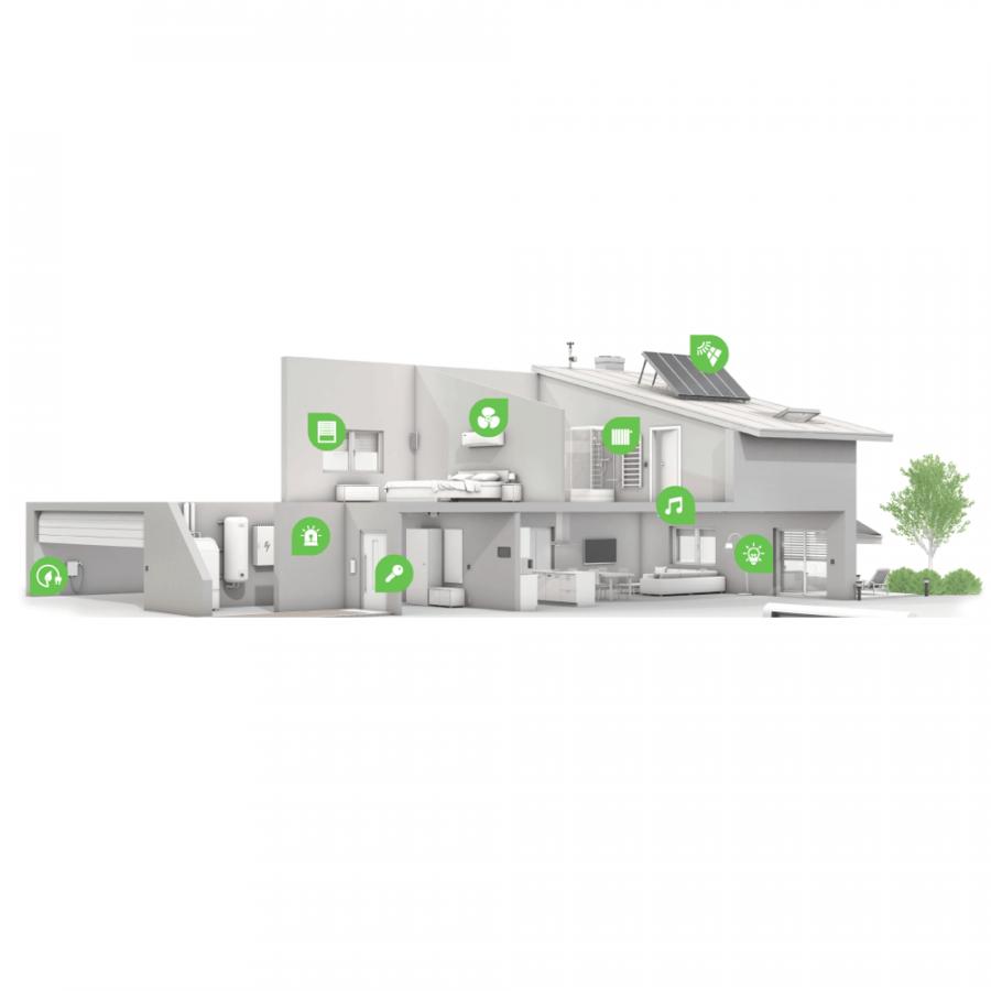 Upgrade woning: Alles-in-één-pakket | Gasloos, duurzaam en slim wonen